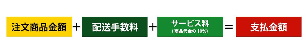 神奈川 ウーバー イーツ